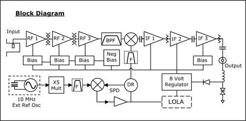 c band lnb circuit diagram off the shelf external reference lnb for ku band orbital research  external reference lnb for ku band